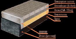 Укладка брусчатки  на бетонное основание или готовое