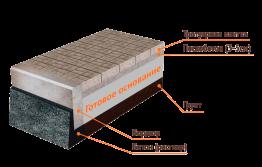 Мощение тротуарной плитки на бетонную (готовую) основу